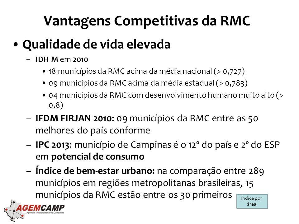 Vantagens Competitivas da RMC