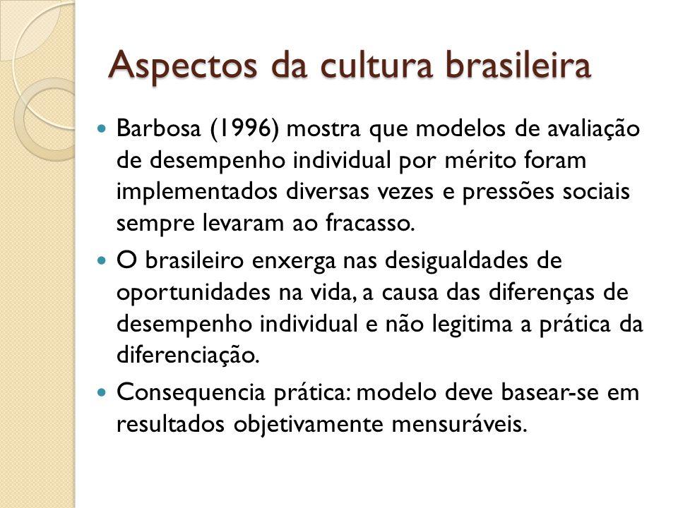 Aspectos da cultura brasileira