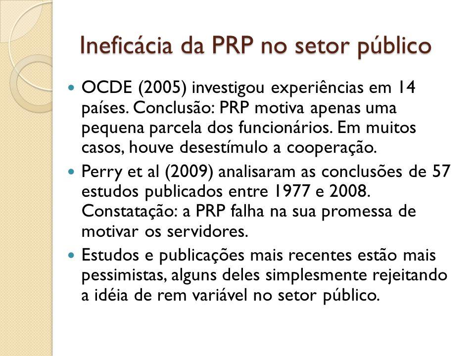 Ineficácia da PRP no setor público