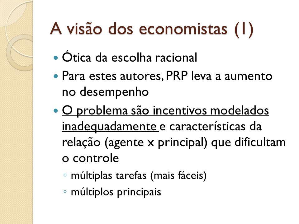 A visão dos economistas (1)