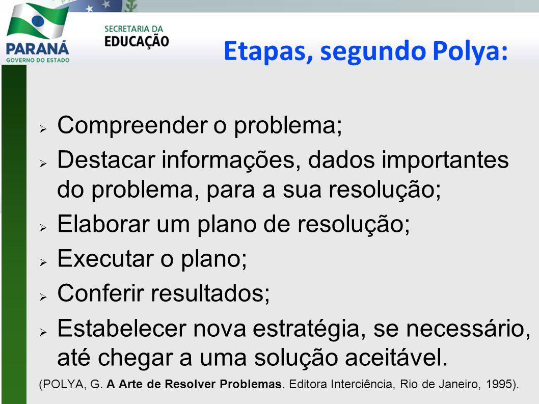 Etapas, segundo Polya: Compreender o problema;