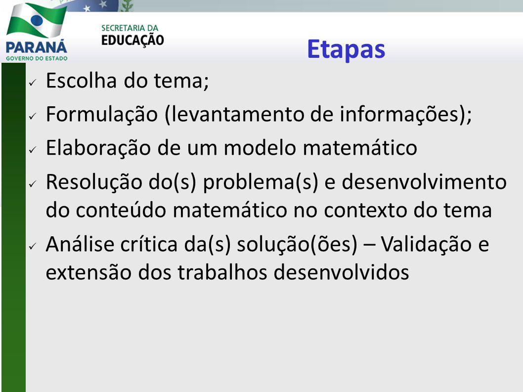 Etapas Escolha do tema; Formulação (levantamento de informações);