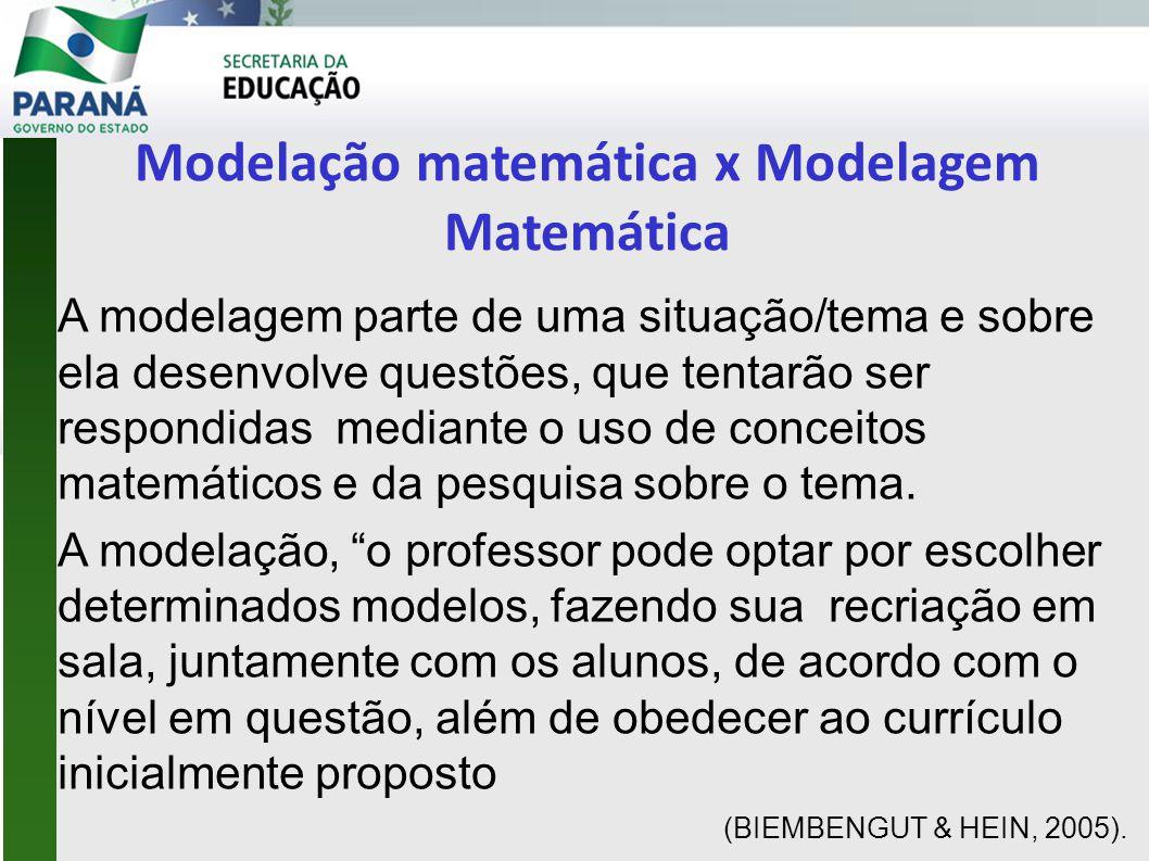 Modelação matemática x Modelagem Matemática