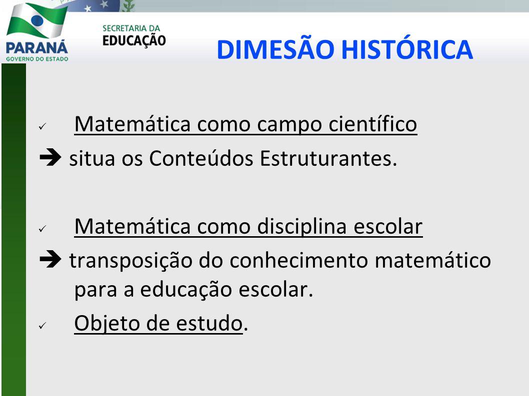 DIMESÃO HISTÓRICA Matemática como campo científico