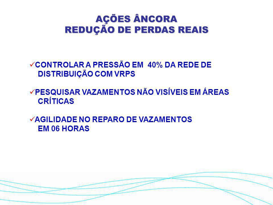 REDUÇÃO DE PERDAS REAIS