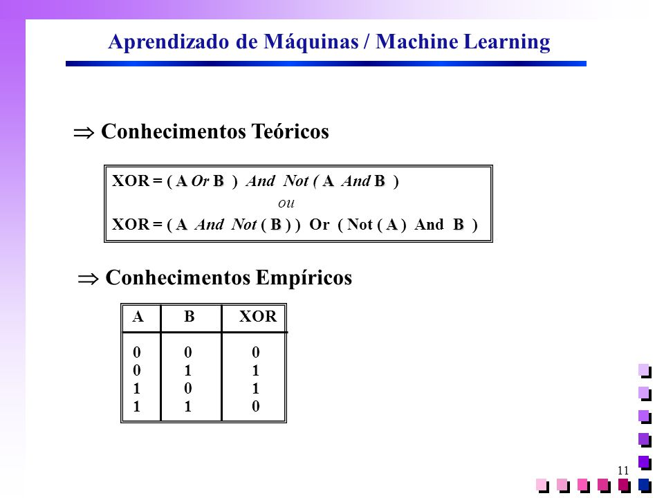 Aprendizado de Máquinas / Machine Learning