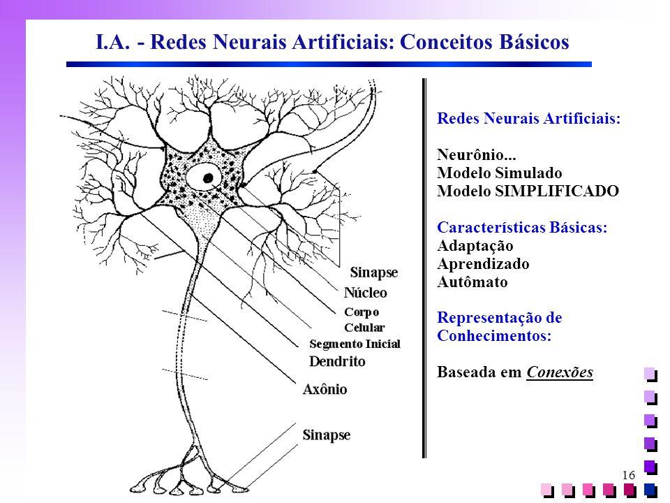 I.A. - Redes Neurais Artificiais: Conceitos Básicos