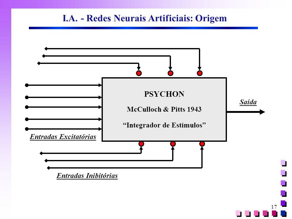 I.A. - Redes Neurais Artificiais: Origem