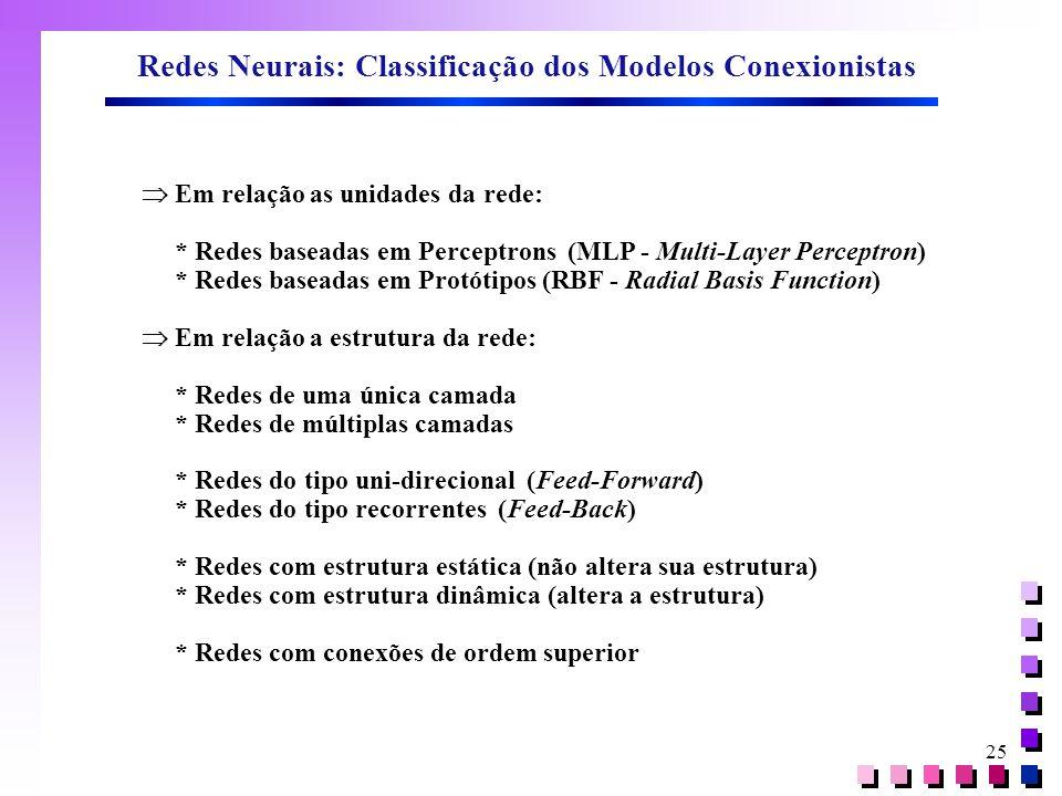 Redes Neurais: Classificação dos Modelos Conexionistas