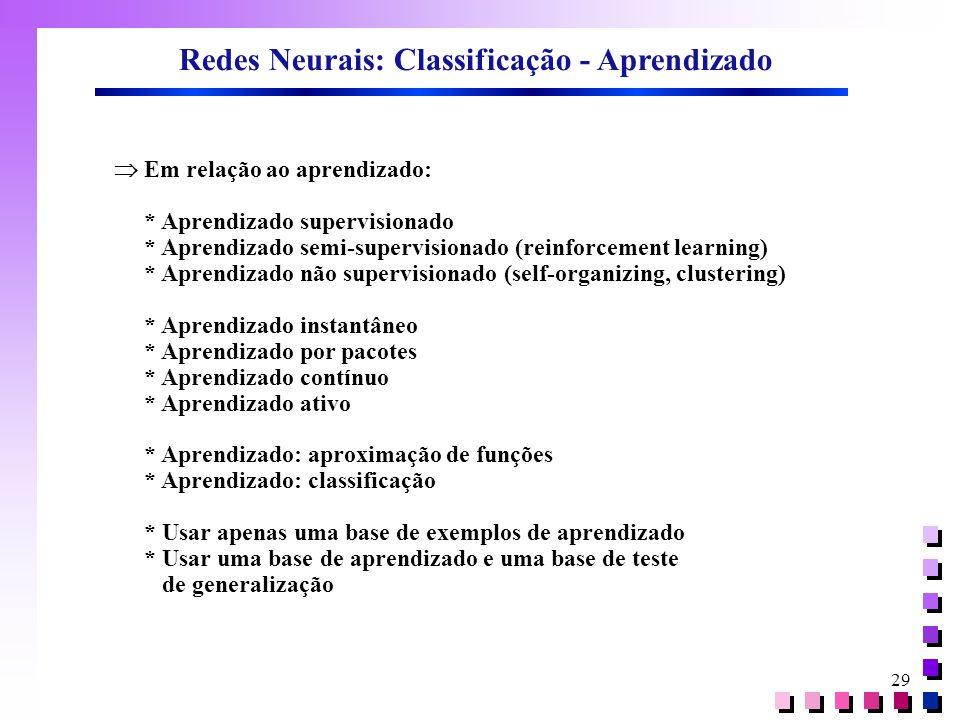 Redes Neurais: Classificação - Aprendizado