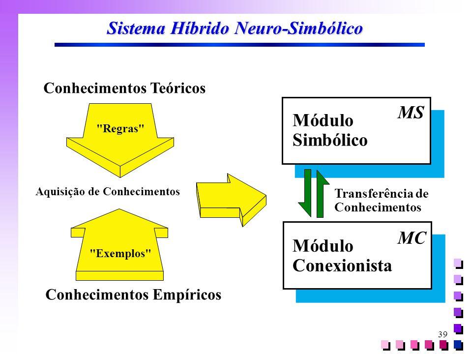 Sistema Híbrido Neuro-Simbólico
