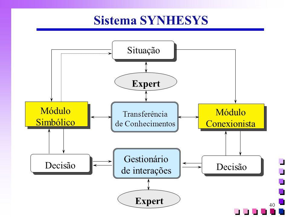 Sistema SYNHESYS Situação Expert Módulo Módulo Simbólico Conexionista
