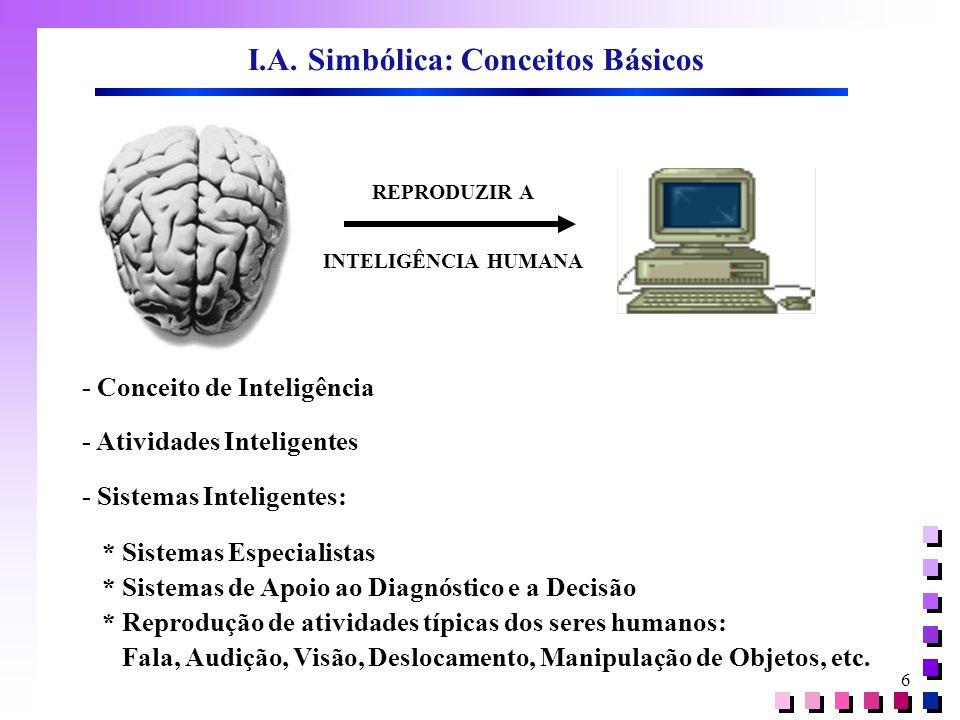 I.A. Simbólica: Conceitos Básicos