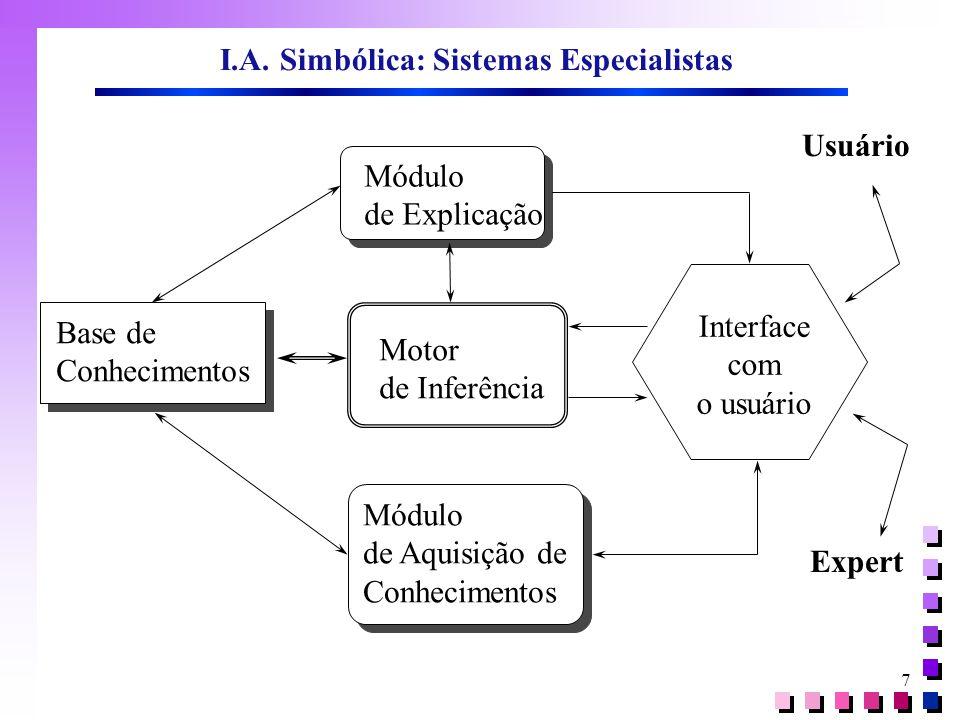I.A. Simbólica: Sistemas Especialistas