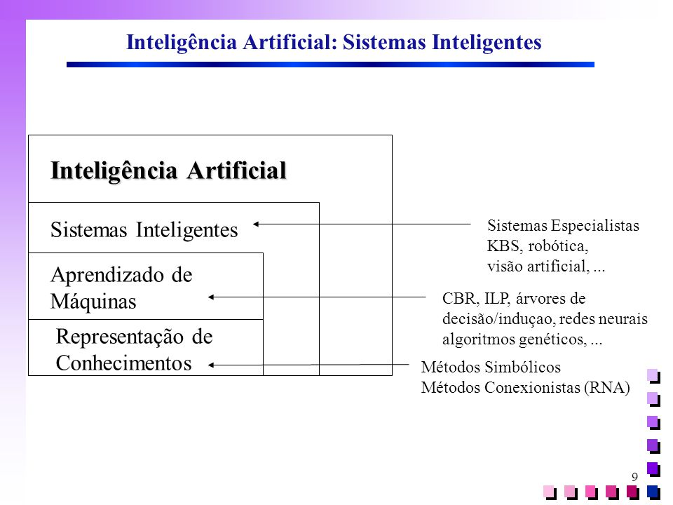 Inteligência Artificial: Sistemas Inteligentes