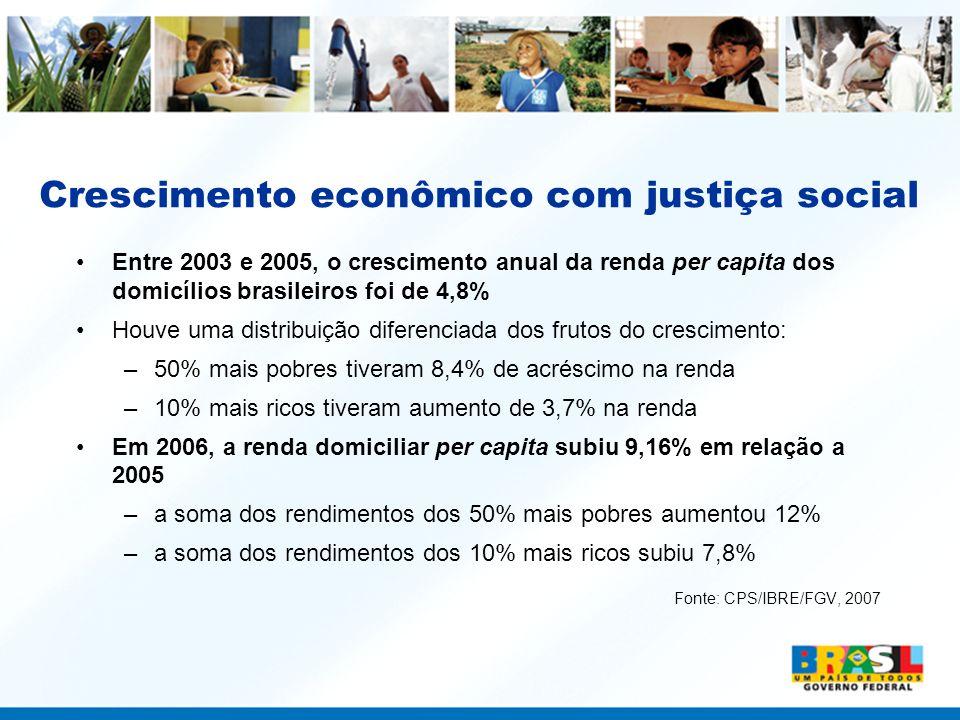 Crescimento econômico com justiça social