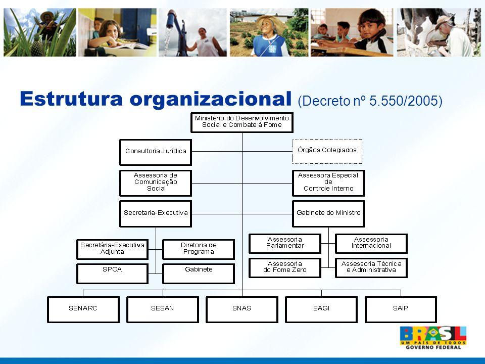 Estrutura organizacional (Decreto nº 5.550/2005)