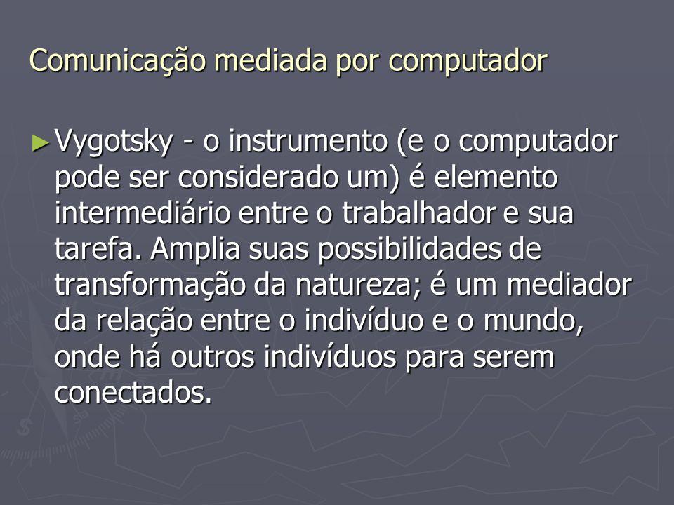 Comunicação mediada por computador