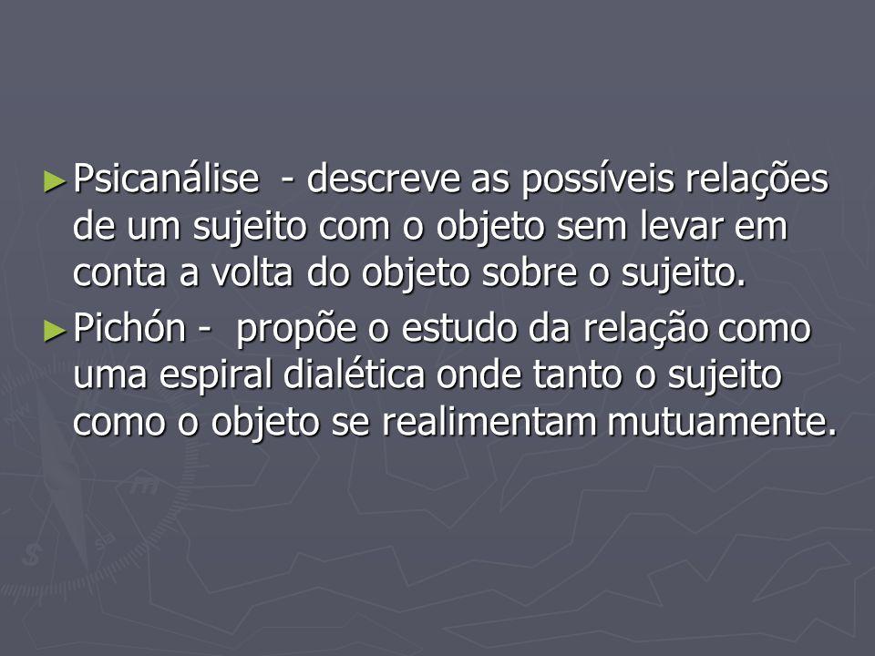 Psicanálise - descreve as possíveis relações de um sujeito com o objeto sem levar em conta a volta do objeto sobre o sujeito.