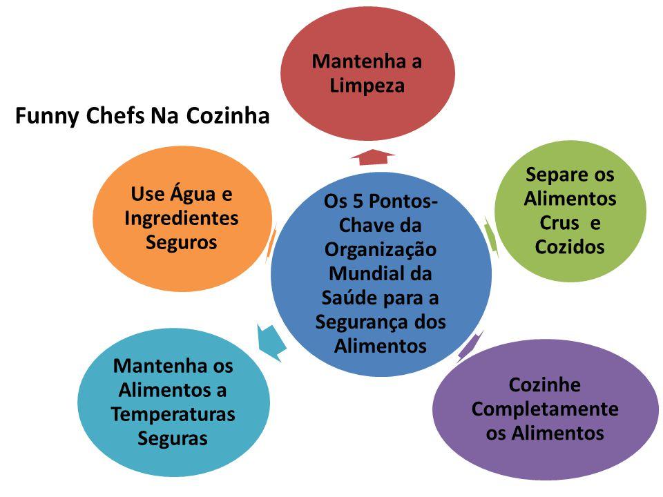 Os 5 Pontos-Chave da Organização Mundial da Saúde para a Segurança dos Alimentos