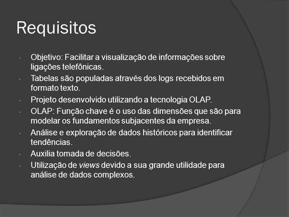Requisitos Objetivo: Facilitar a visualização de informações sobre ligações telefônicas.