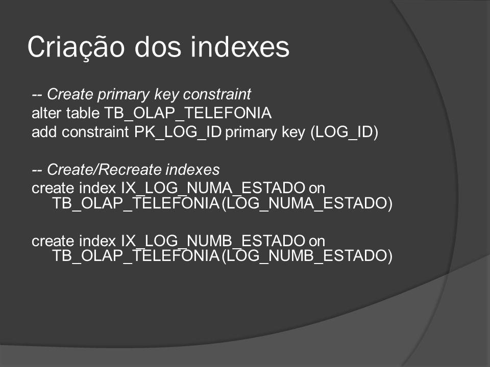 Criação dos indexes