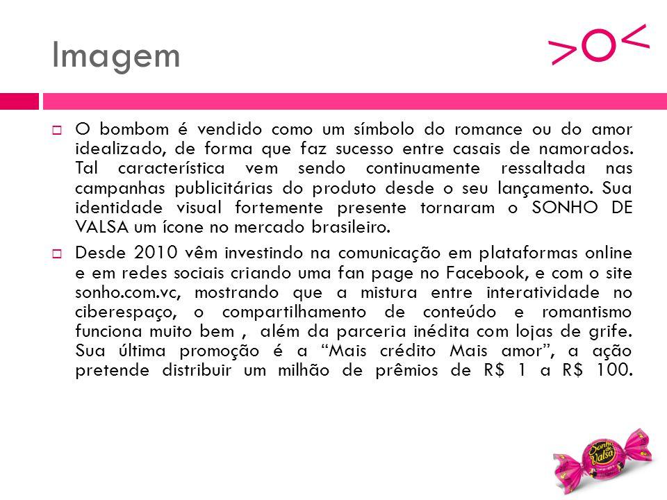 >O< Imagem.