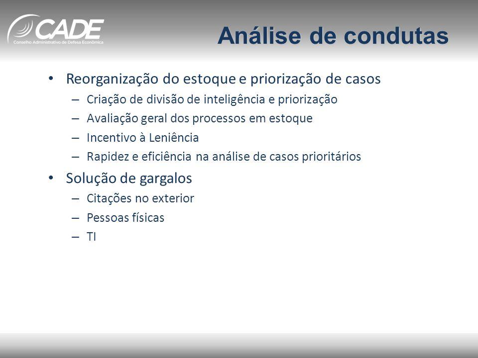 Análise de condutas Reorganização do estoque e priorização de casos