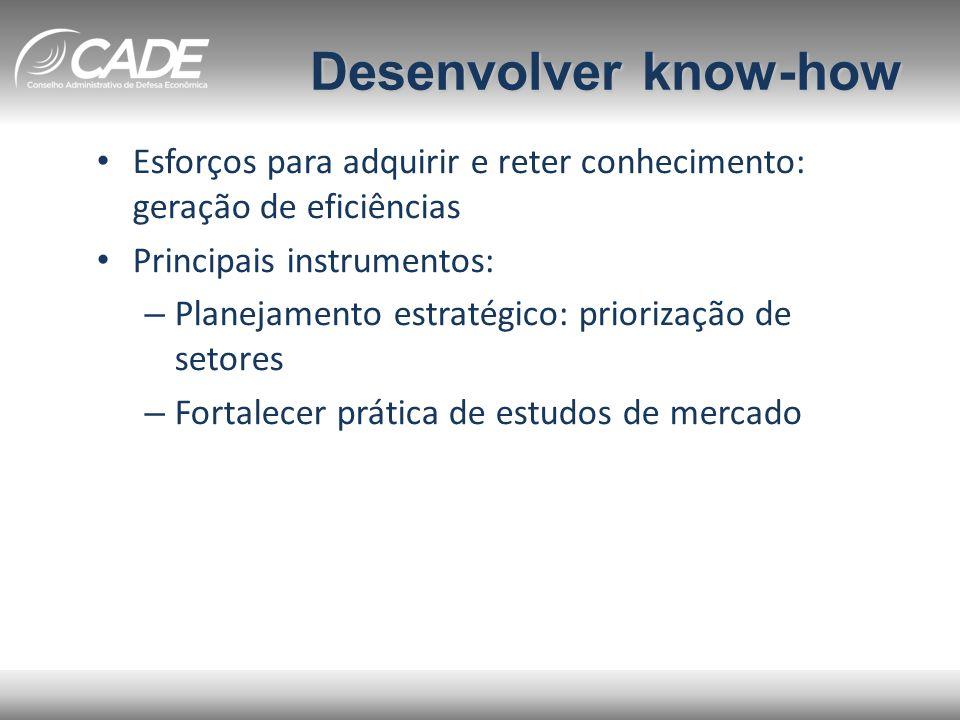 Desenvolver know-how Esforços para adquirir e reter conhecimento: geração de eficiências. Principais instrumentos: