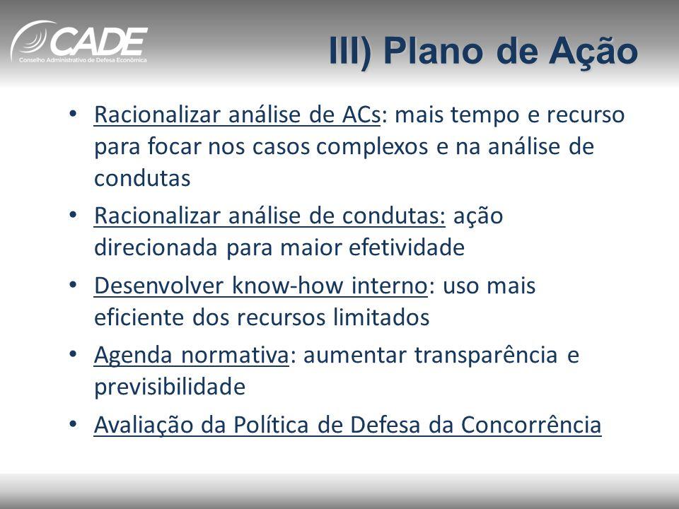 III) Plano de Ação Racionalizar análise de ACs: mais tempo e recurso para focar nos casos complexos e na análise de condutas.
