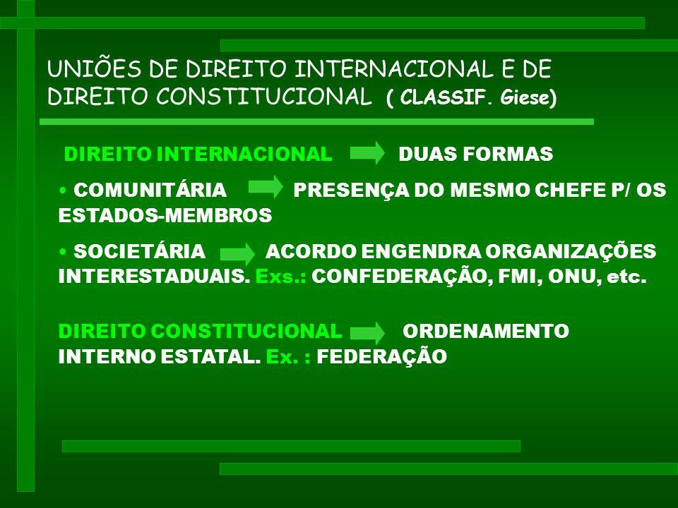 UNIÕES DE DIREITO INTERNACIONAL E DE DIREITO CONSTITUCIONAL ( CLASSIF
