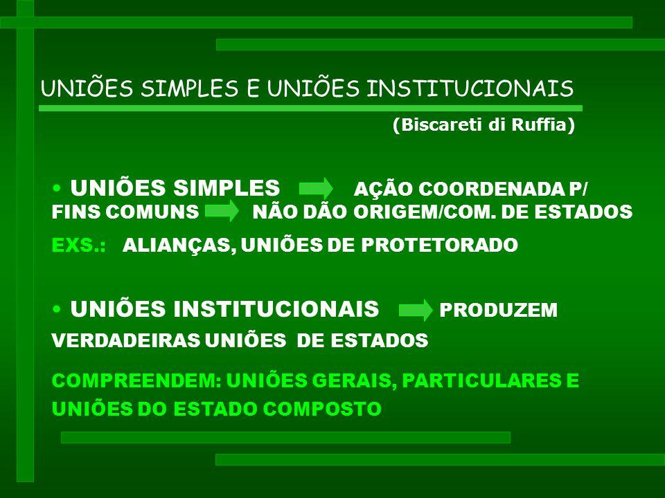 UNIÕES SIMPLES E UNIÕES INSTITUCIONAIS
