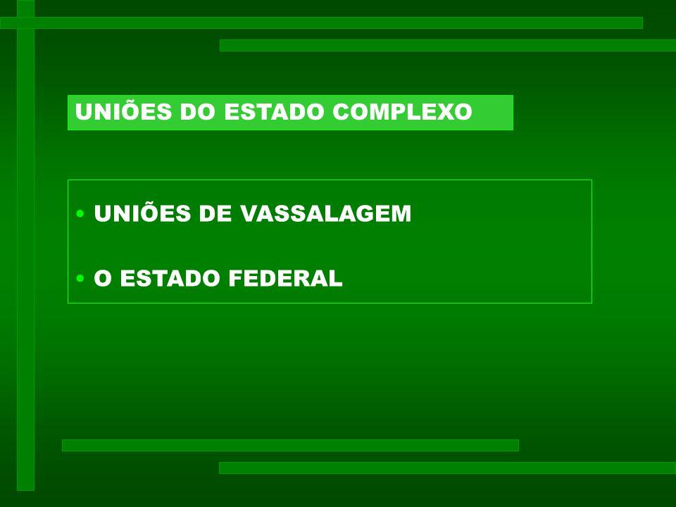 UNIÕES DO ESTADO COMPLEXO