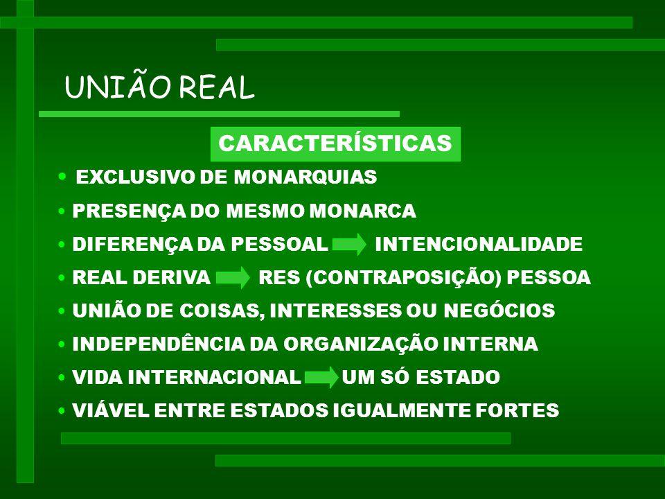 UNIÃO REAL CARACTERÍSTICAS EXCLUSIVO DE MONARQUIAS