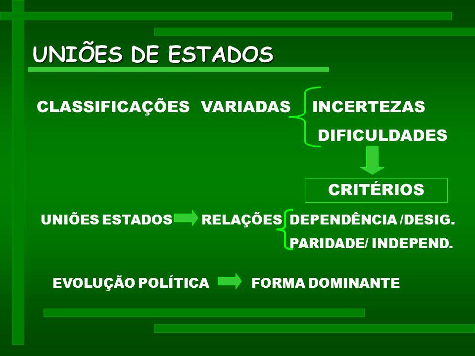 UNIÕES DE ESTADOS CLASSIFICAÇÕES VARIADAS INCERTEZAS DIFICULDADES