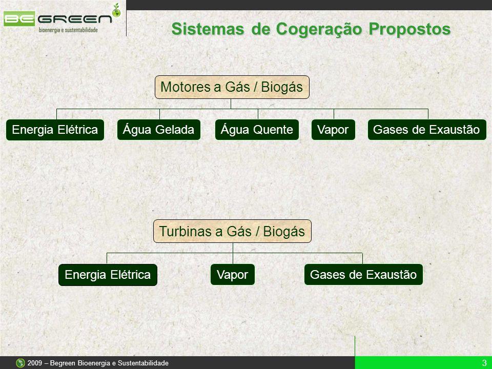 Sistemas de Cogeração Propostos