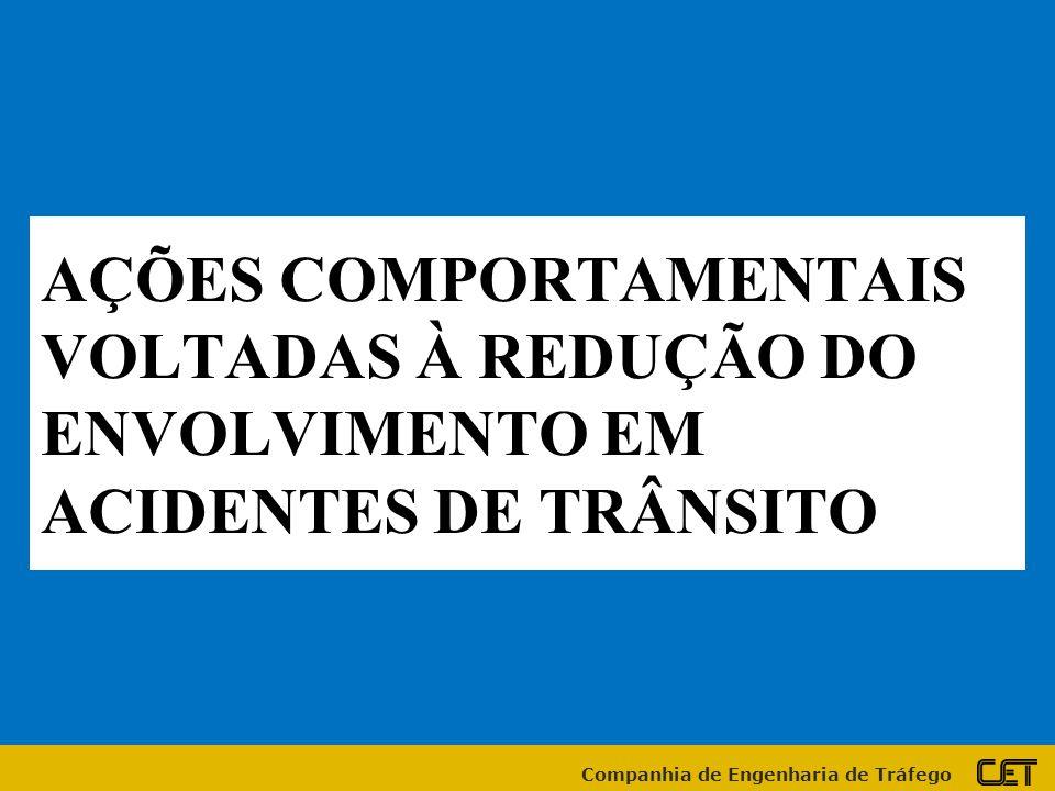 AÇÕES COMPORTAMENTAIS VOLTADAS À REDUÇÃO DO ENVOLVIMENTO EM ACIDENTES DE TRÂNSITO