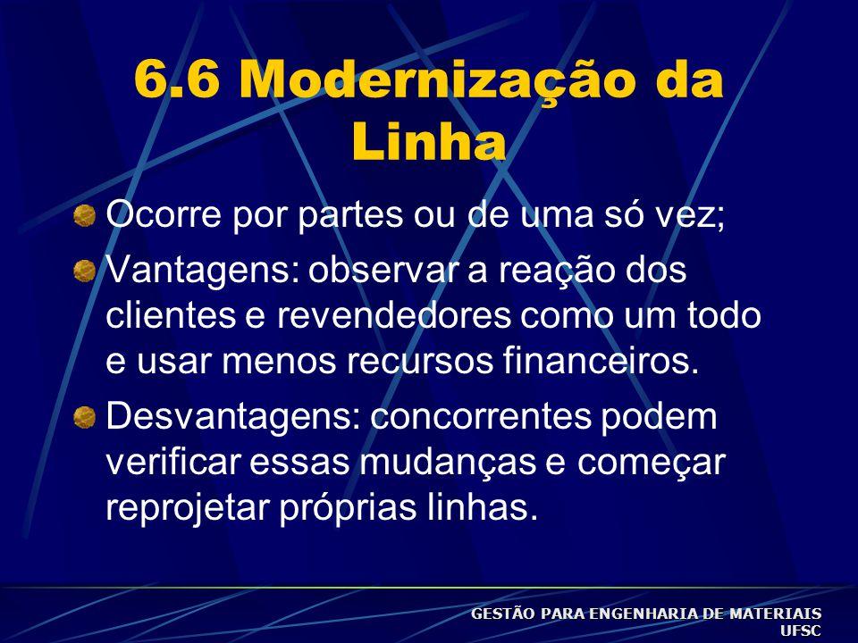 6.6 Modernização da Linha Ocorre por partes ou de uma só vez;