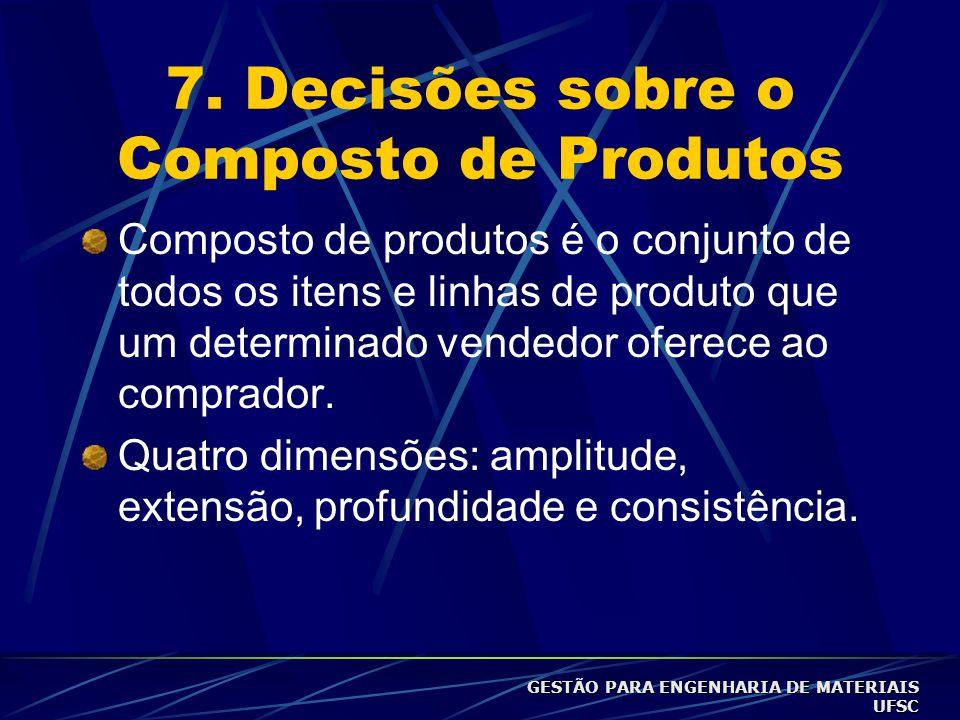 7. Decisões sobre o Composto de Produtos