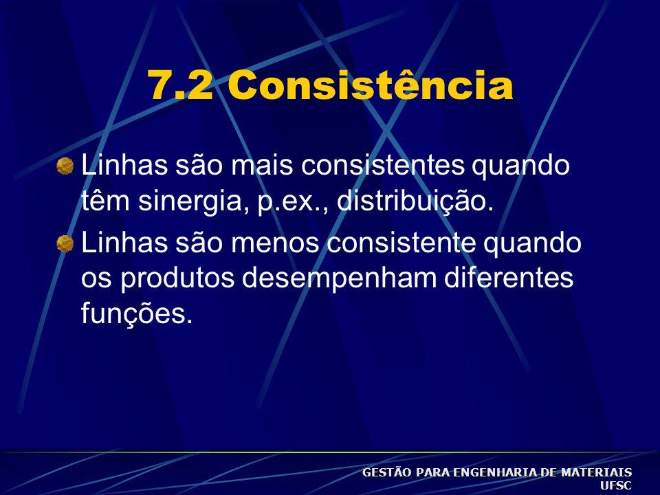 7.2 Consistência Linhas são mais consistentes quando têm sinergia, p.ex., distribuição.