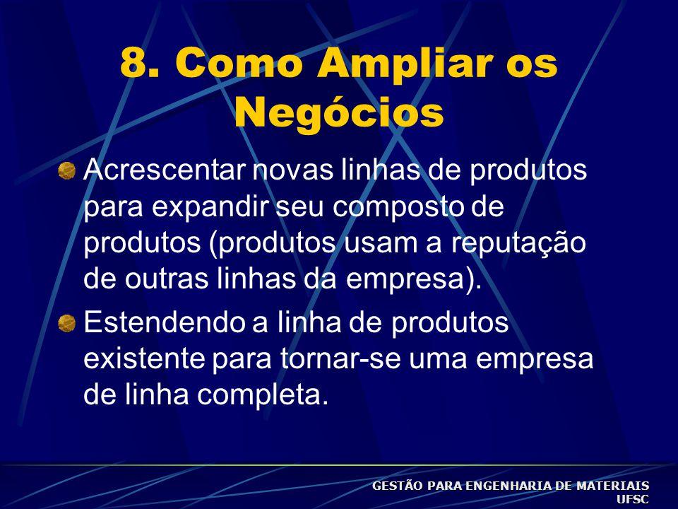 8. Como Ampliar os Negócios