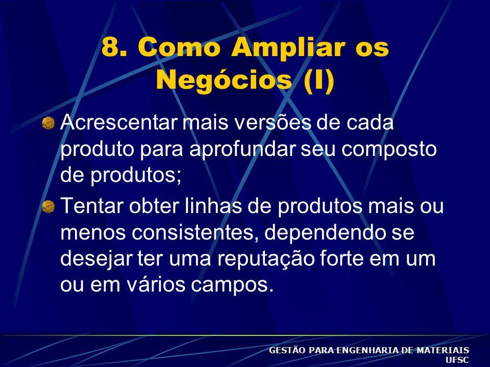 8. Como Ampliar os Negócios (I)