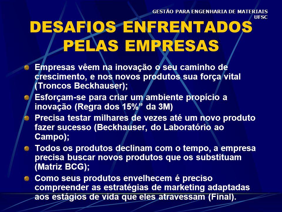 DESAFIOS ENFRENTADOS PELAS EMPRESAS