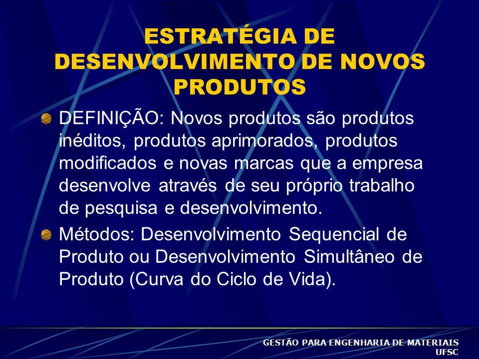 ESTRATÉGIA DE DESENVOLVIMENTO DE NOVOS PRODUTOS