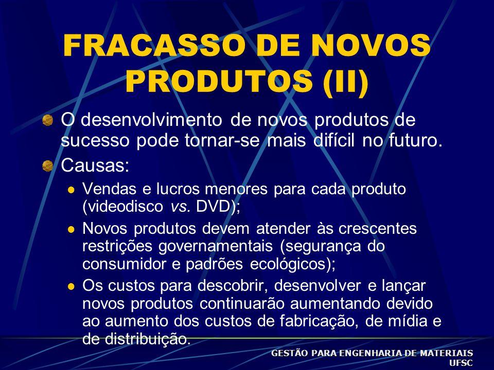 FRACASSO DE NOVOS PRODUTOS (II)