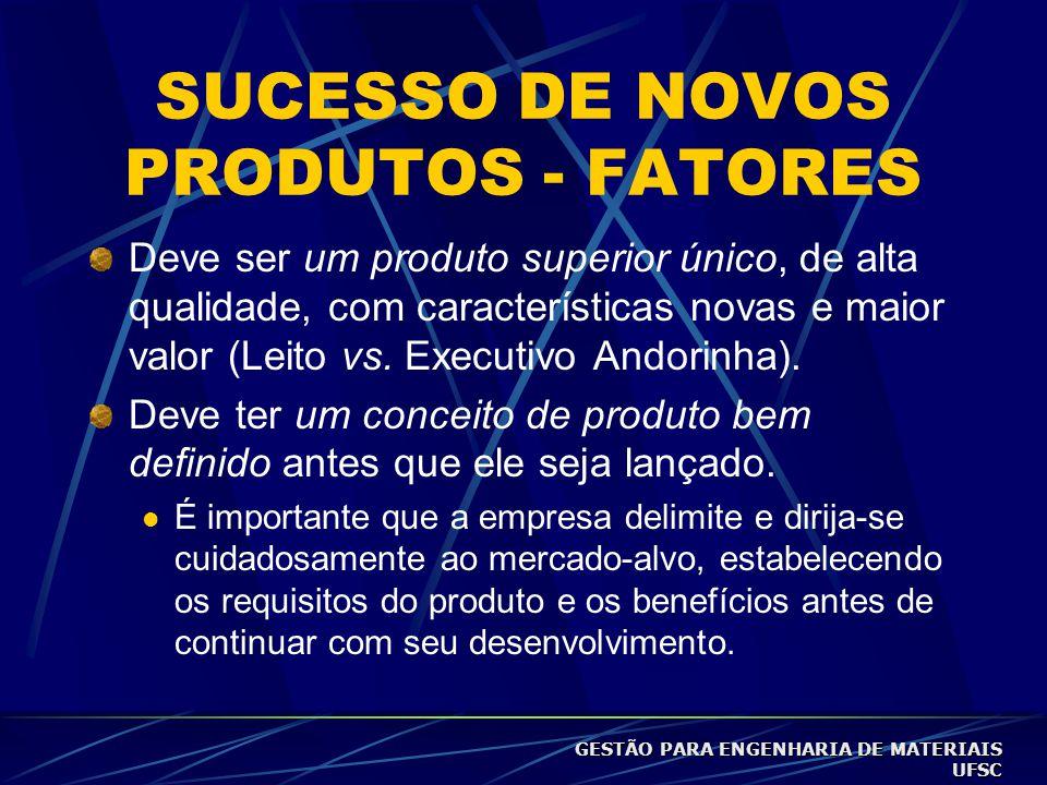 SUCESSO DE NOVOS PRODUTOS - FATORES