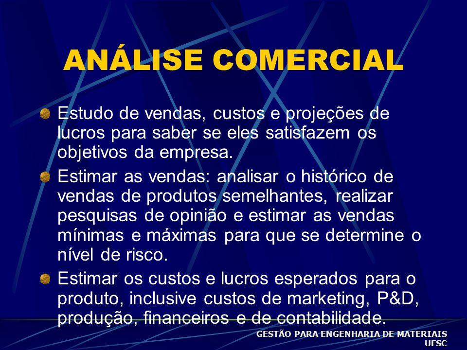 ANÁLISE COMERCIAL Estudo de vendas, custos e projeções de lucros para saber se eles satisfazem os objetivos da empresa.