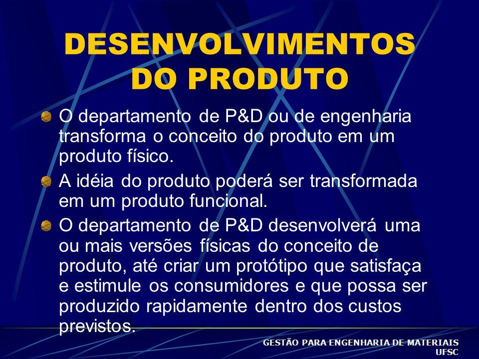 DESENVOLVIMENTOS DO PRODUTO