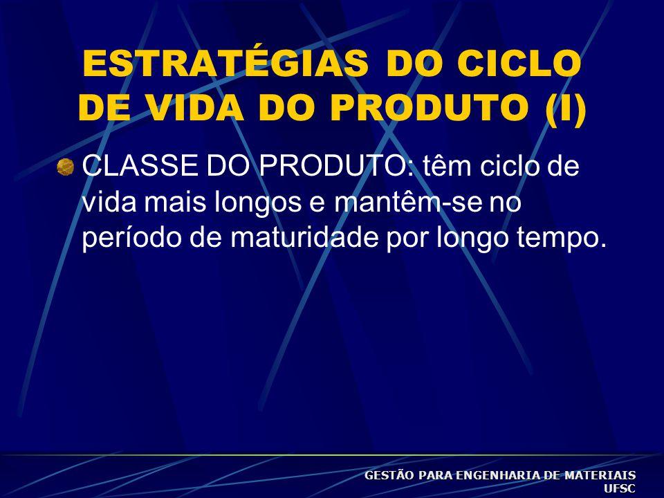 ESTRATÉGIAS DO CICLO DE VIDA DO PRODUTO (I)