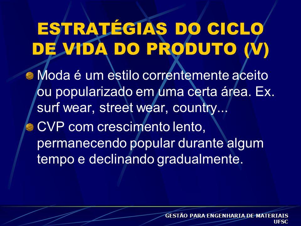 ESTRATÉGIAS DO CICLO DE VIDA DO PRODUTO (V)